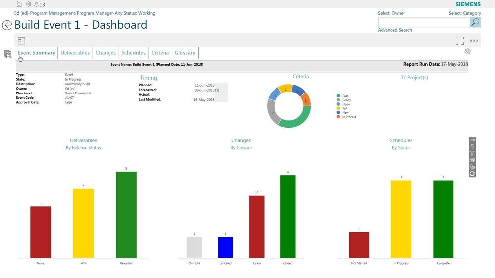 teamcenter-dashboard