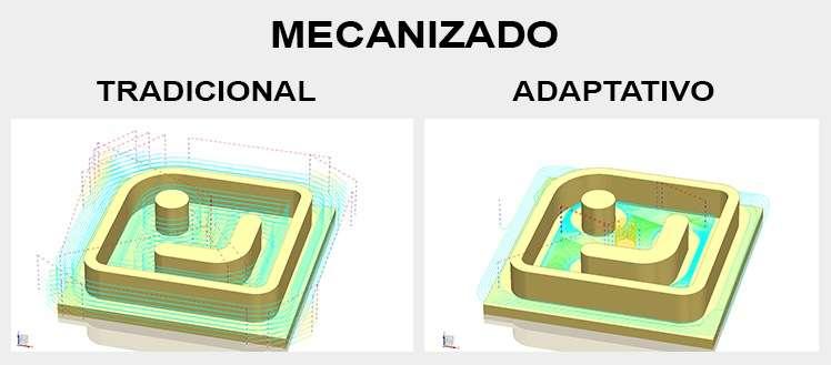 Mecanizado adaptativo y tradicional