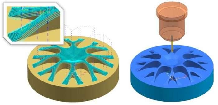 mecanizado de piezas con la estrategia de corte de 3 ejes