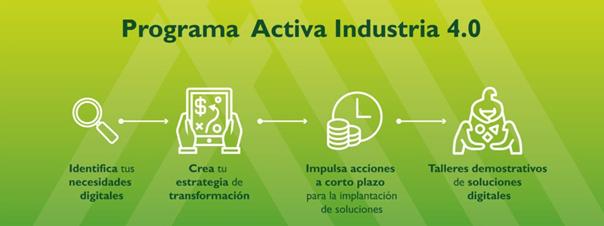 Convocatoria de ayudas a empresas Industriales ACTIVA Industria 40